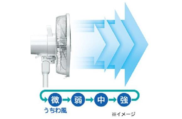 2_【日立】扇風機 HEF-120R