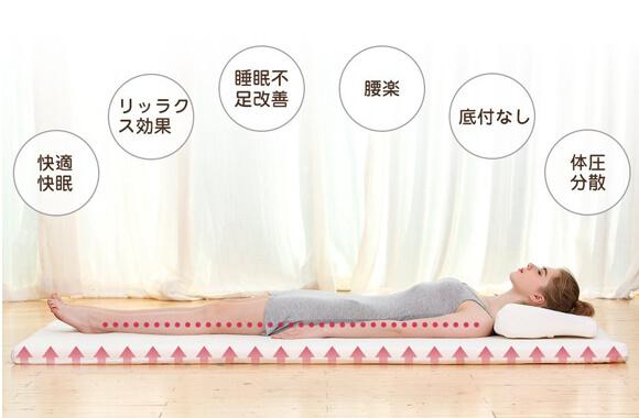 2_【MyeFoam】新世代健康マットレス